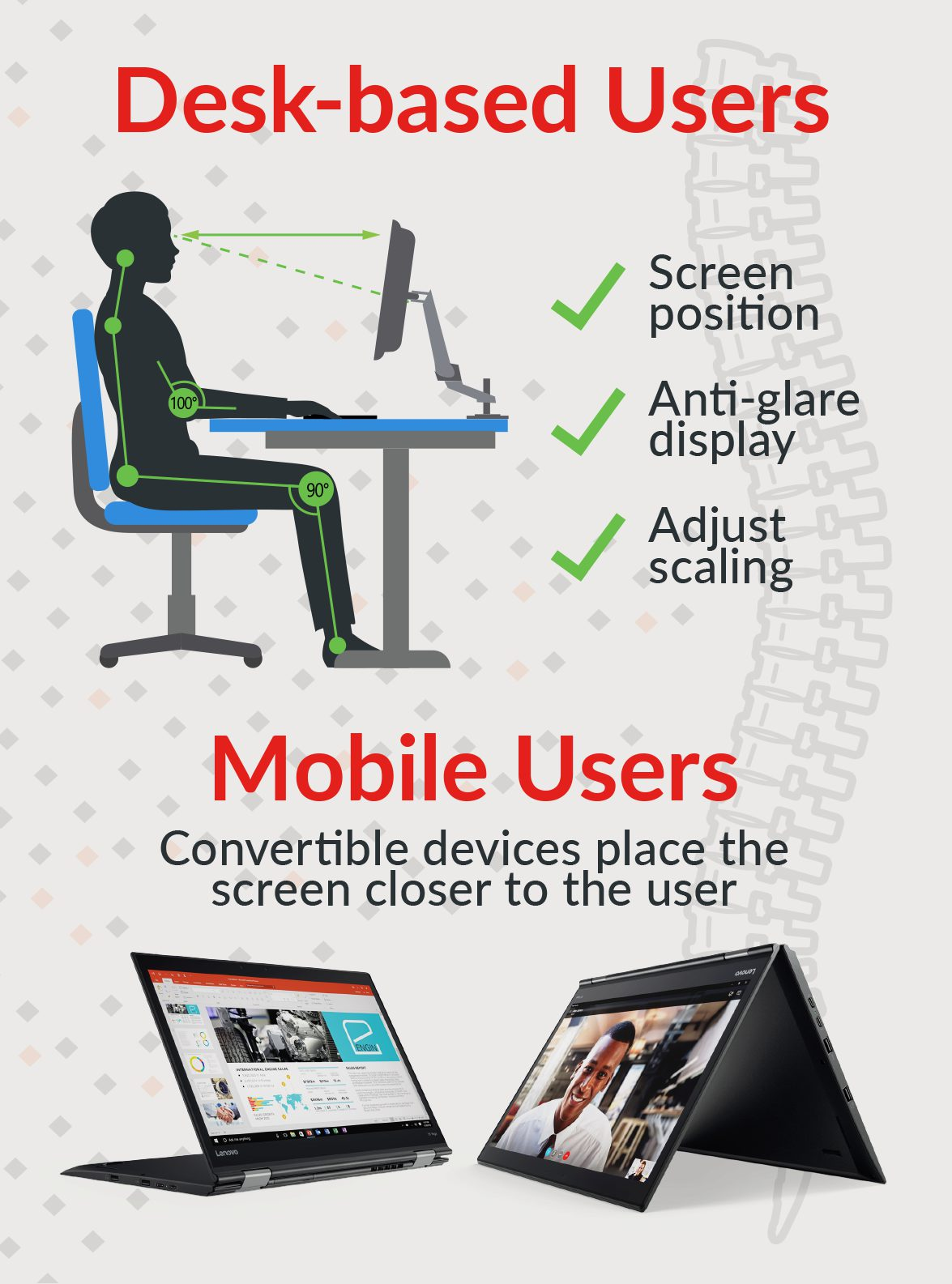 Ergonomics and Computing Devices
