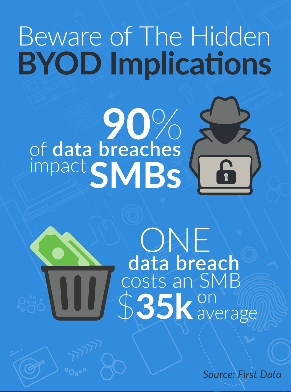 Replace BYOD with a Choice of Company-Owned Devices
