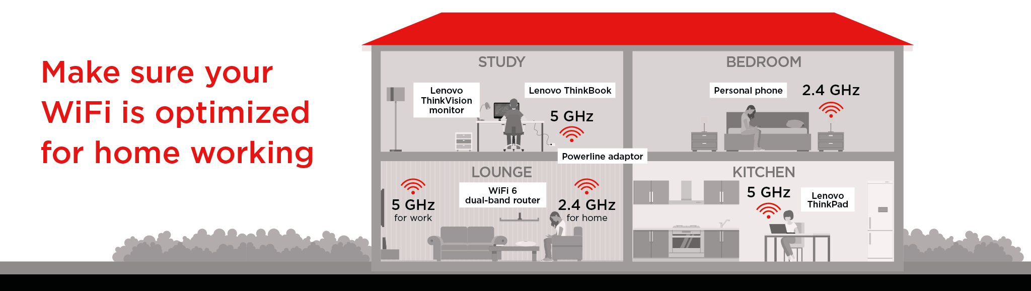 Working From Home: Improving Wi-Fi performance