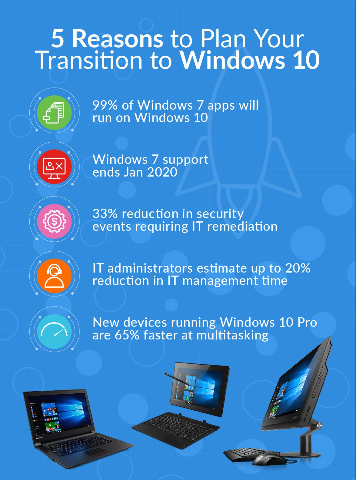 Moving to Windows 10 for Greater Security and Manageability