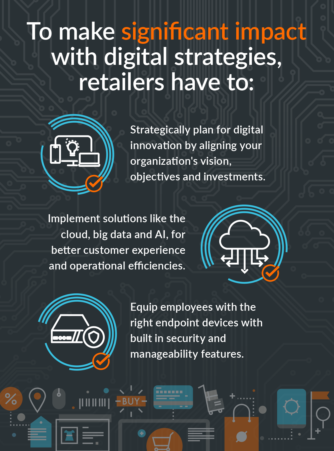 Digital Transformation Is Revolutionizing the Retail Experience