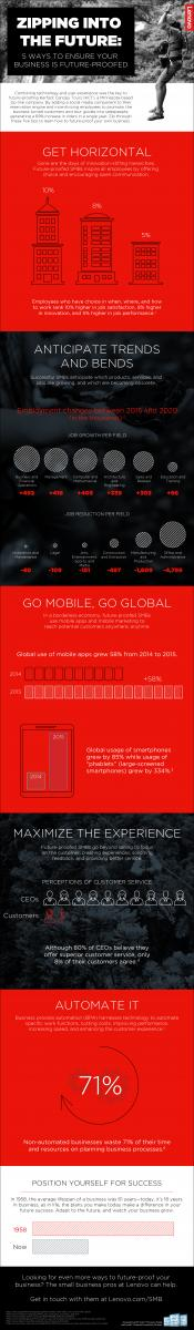 lenovo future proofinfographic final 8 12