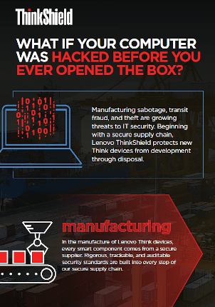 What If Your Computer Was Hacked Before You Even Opened the Box?