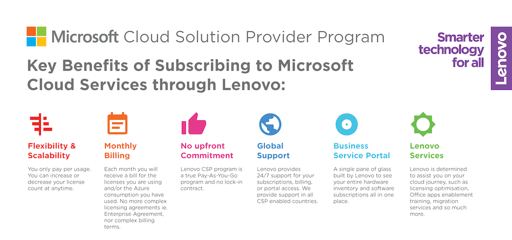 microsoft cloud solutions provider program information image