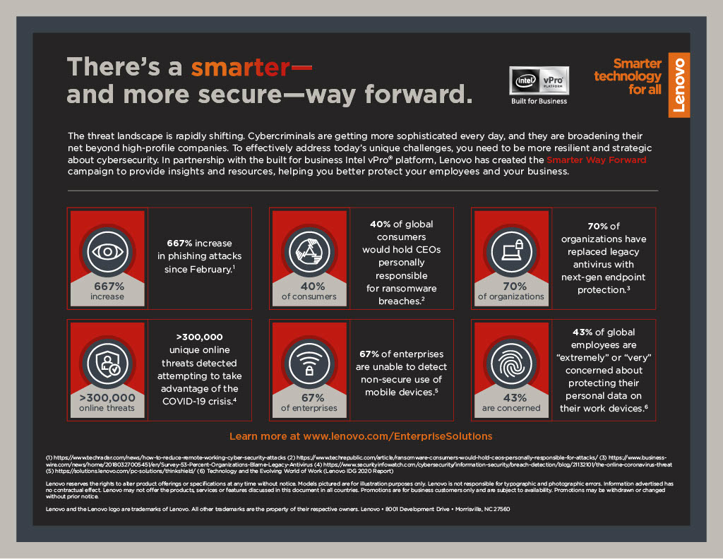 Education Security Infographic