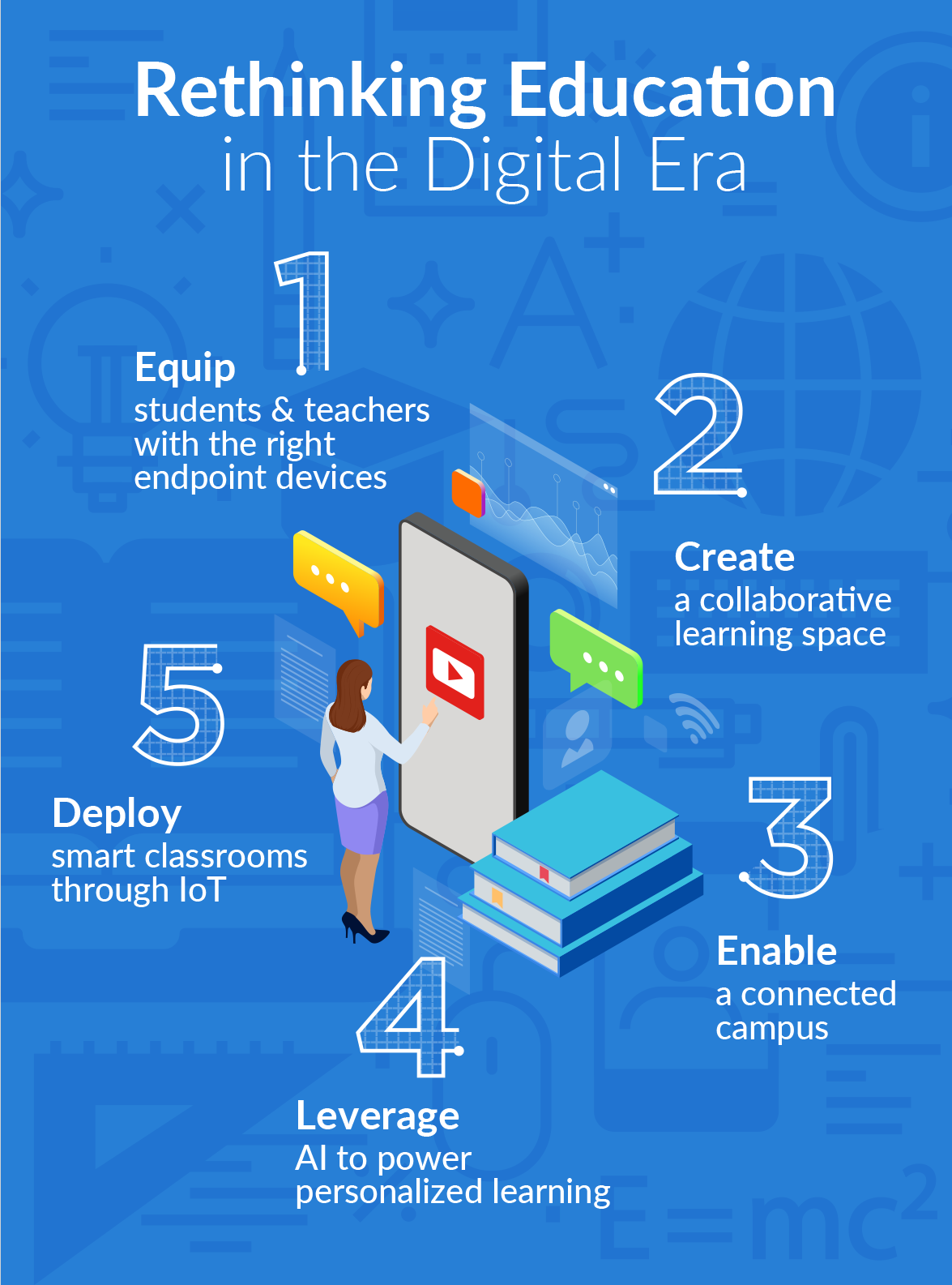 Maximizing & Enhancing Learning in the Digital Era