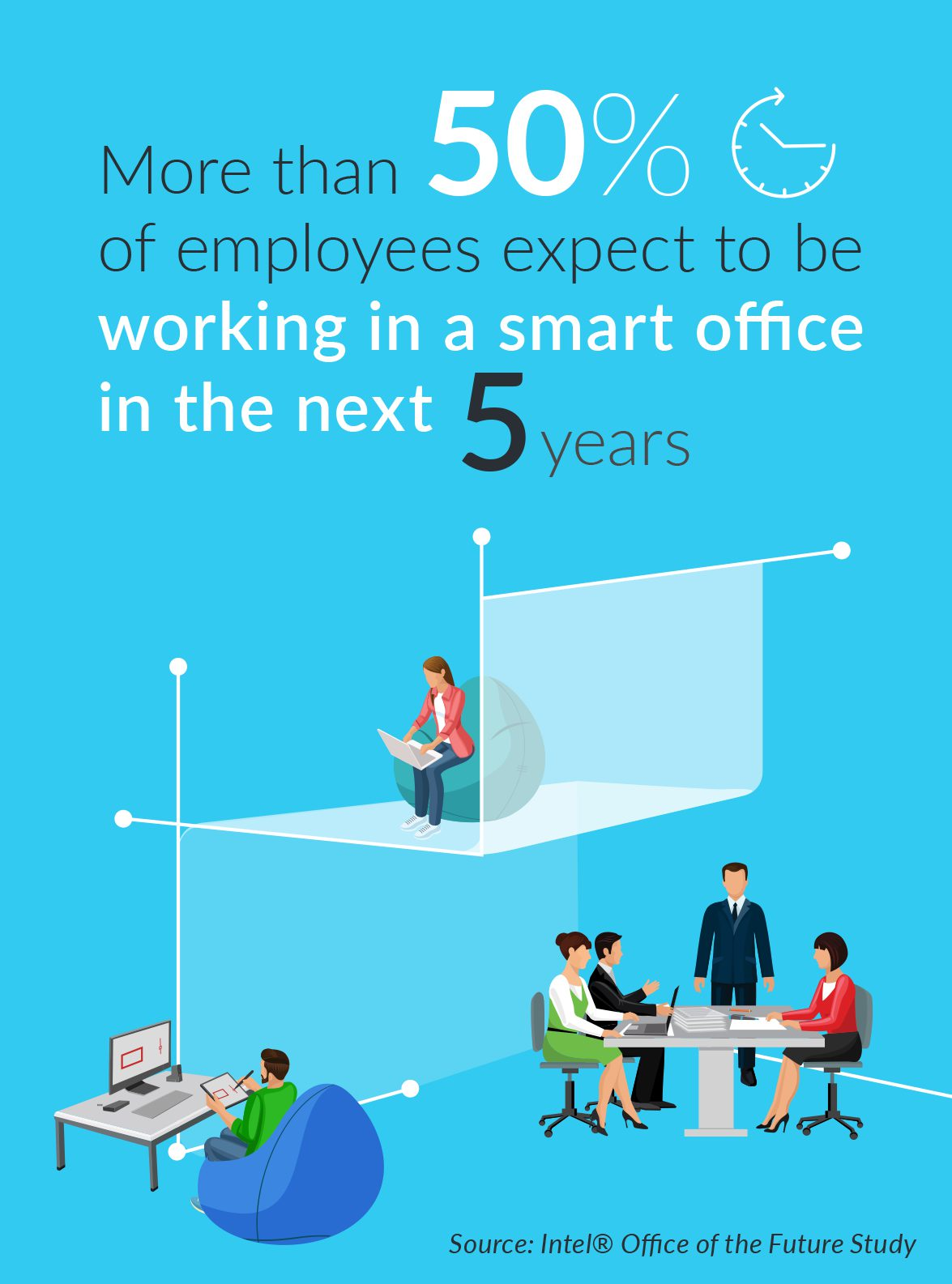 Improve Productivity with Web Conferencing & Smarter Tools