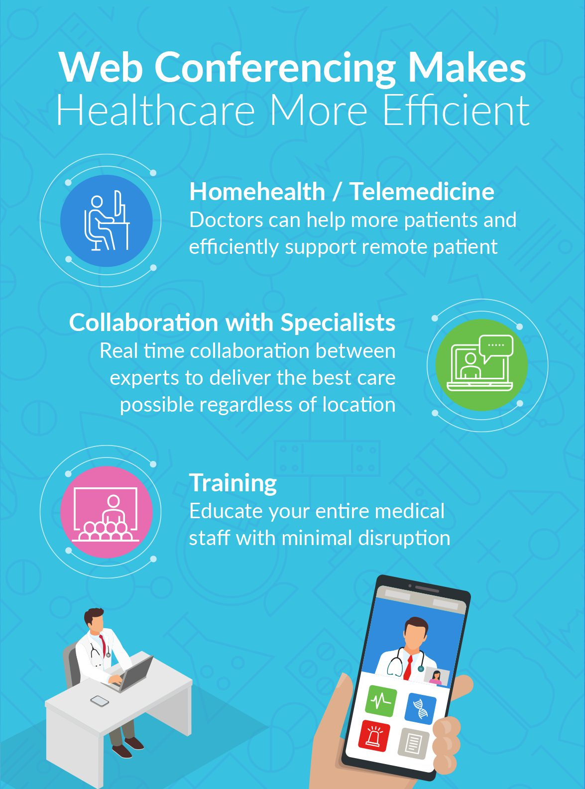 Improving Healthcare Productivity with Web Conferencing and Smarter Tools