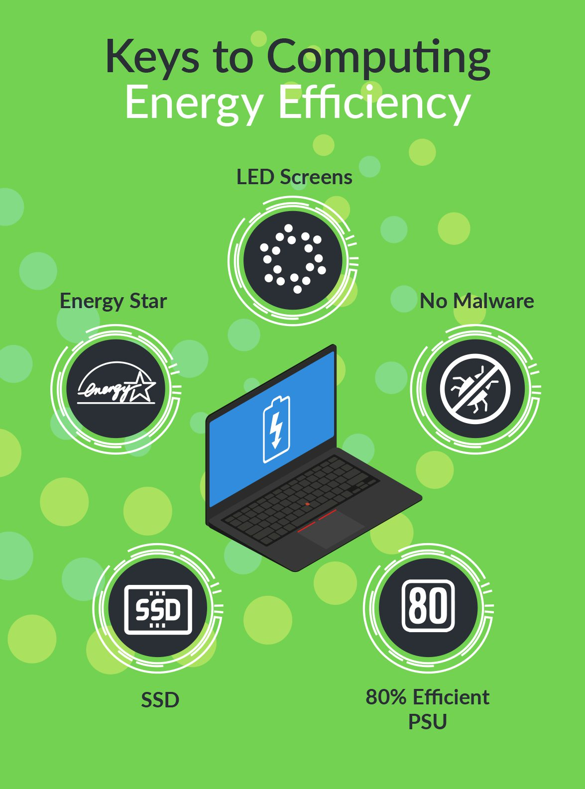 Optimizing Energy Efficiency in End-User Devices